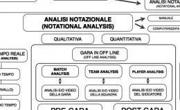 match analysis classificazione