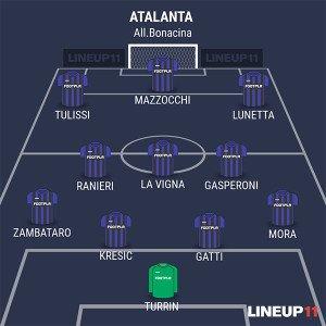 Atalanta Primavera alla Viareggio Cup 2016