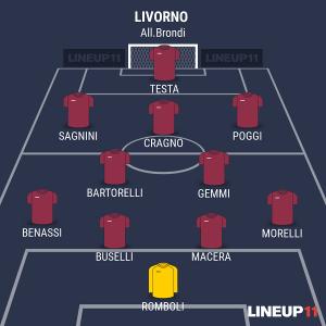Livorno alla Viareggio Cup