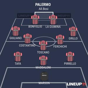 Palermo Primavera alla Viareggio Cup 2016