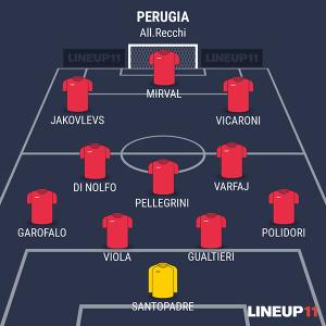 Perugia Primavera alla Viareggio Cup 2016